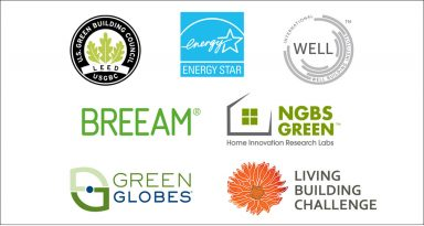 Pros and Cons of Green Building Certification